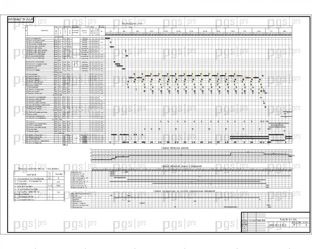 схема строительства многоквартирного дома