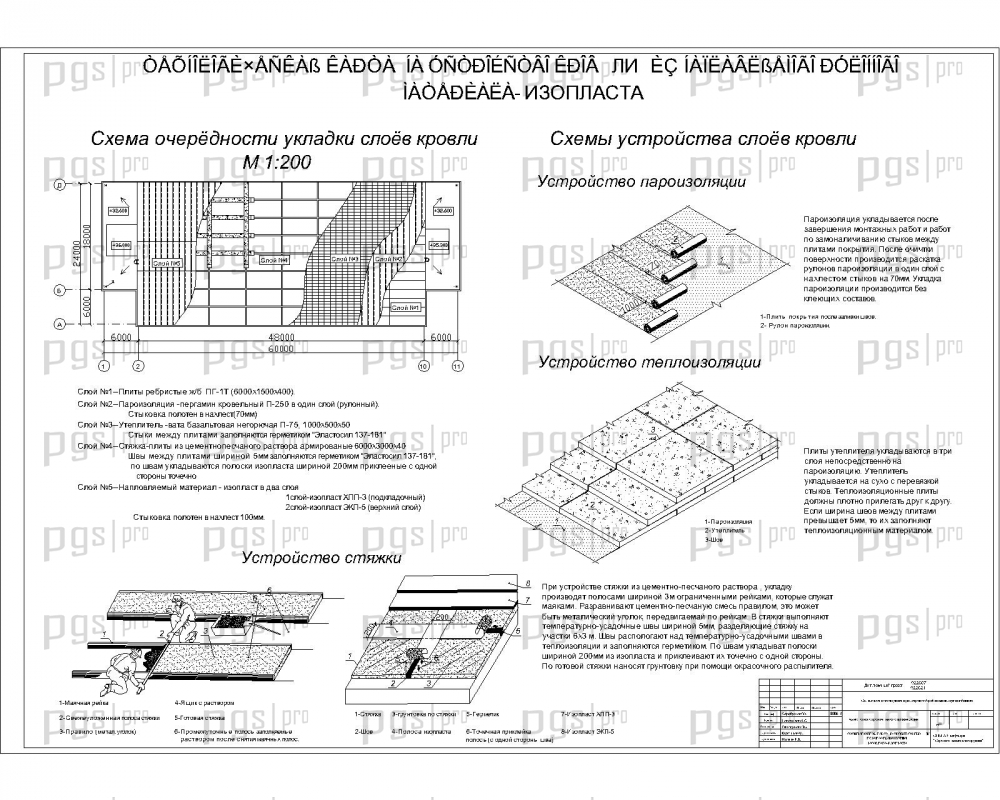 монтаж панелей с краном схема dwq