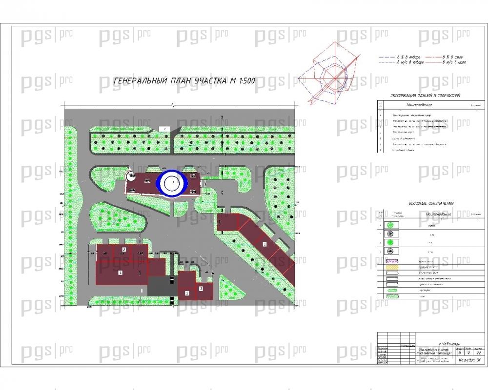 Опыт применения Civil 3D Базовый видеокурс AutoCAD Civil 3D