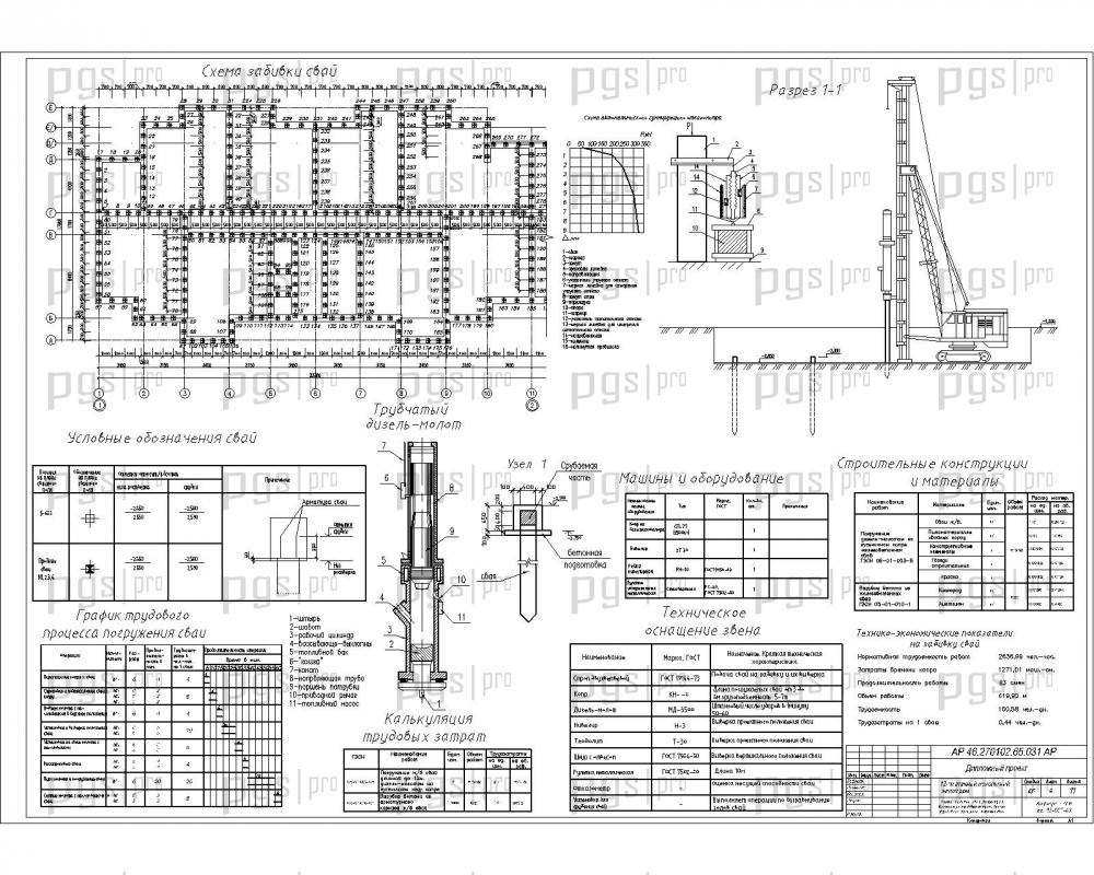 Схема движения буровой установки при устройстве свай