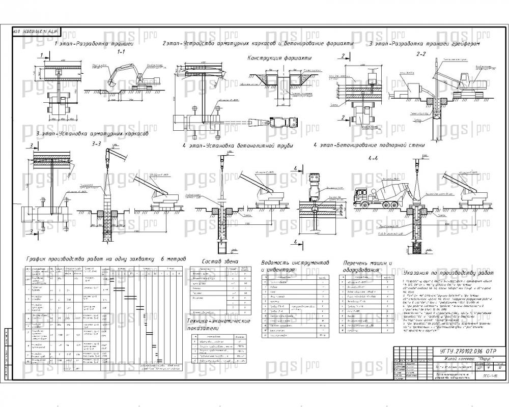 схема сноса подпорной стенки демонтажа технологическая