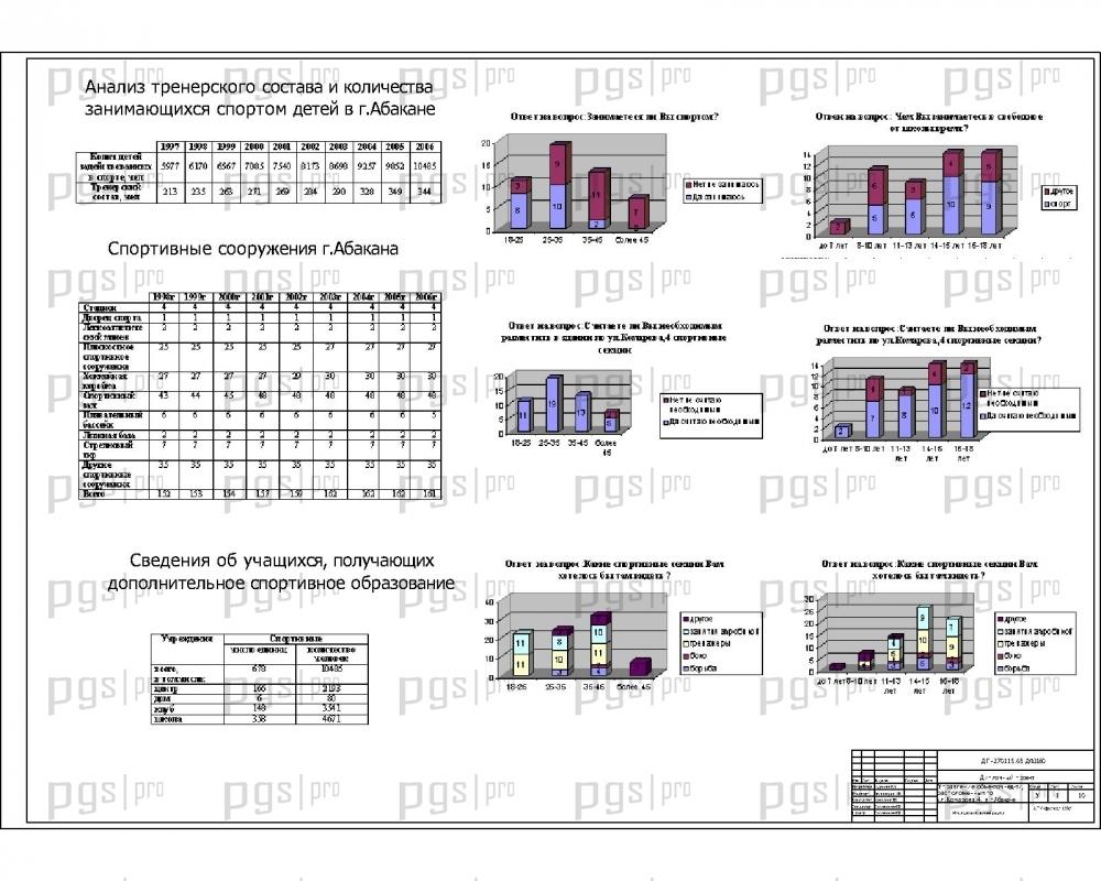 Скачать бесплатно дипломный Диплом № Управление объектом  Исследовательский раздел jpg