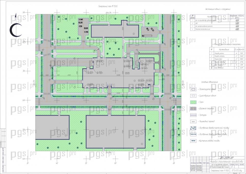 Бизнес план создания предприятия по производству окон из ПВХ  Бизнес план по производству окон диплом