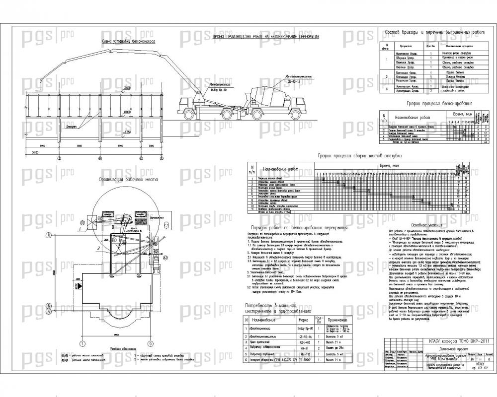 Скачать бесплатно дипломный проект ПГС Диплом №  Проект производства работ на бетонирование перекрытия jpg