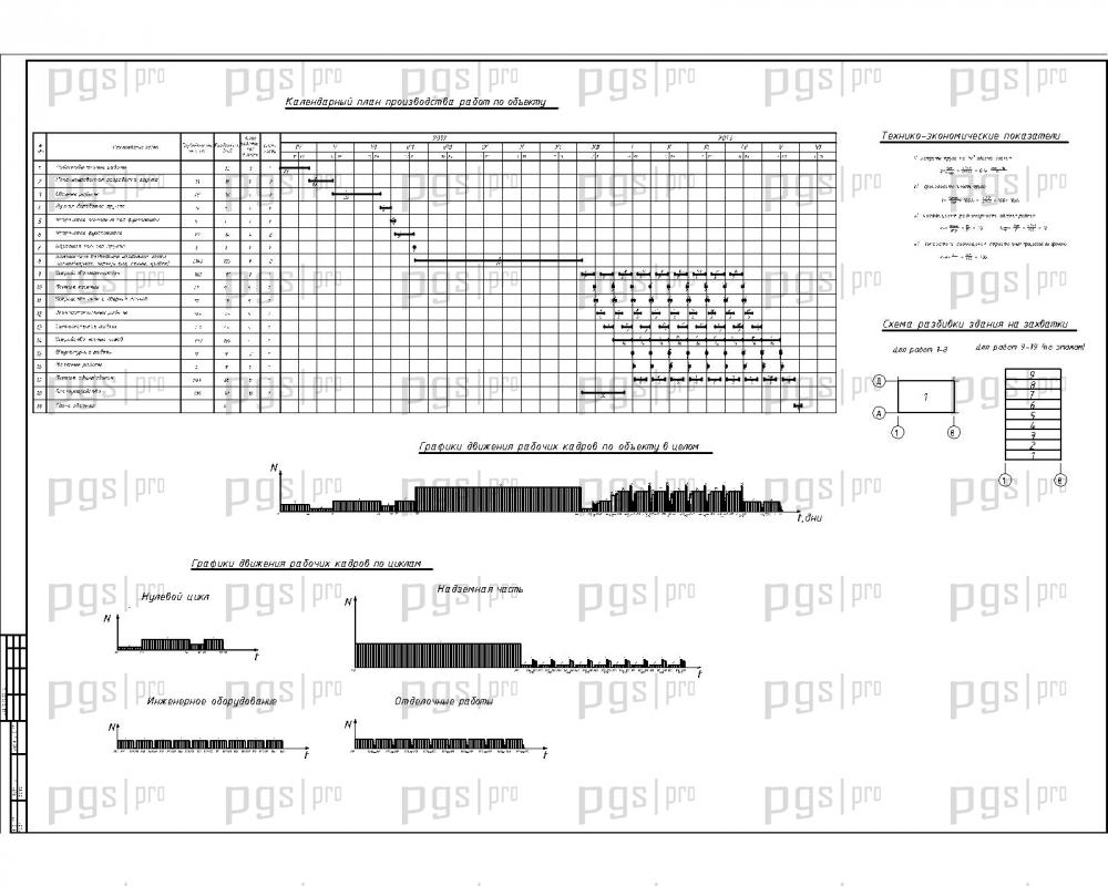 Календарный план производства работ по объекту скачать