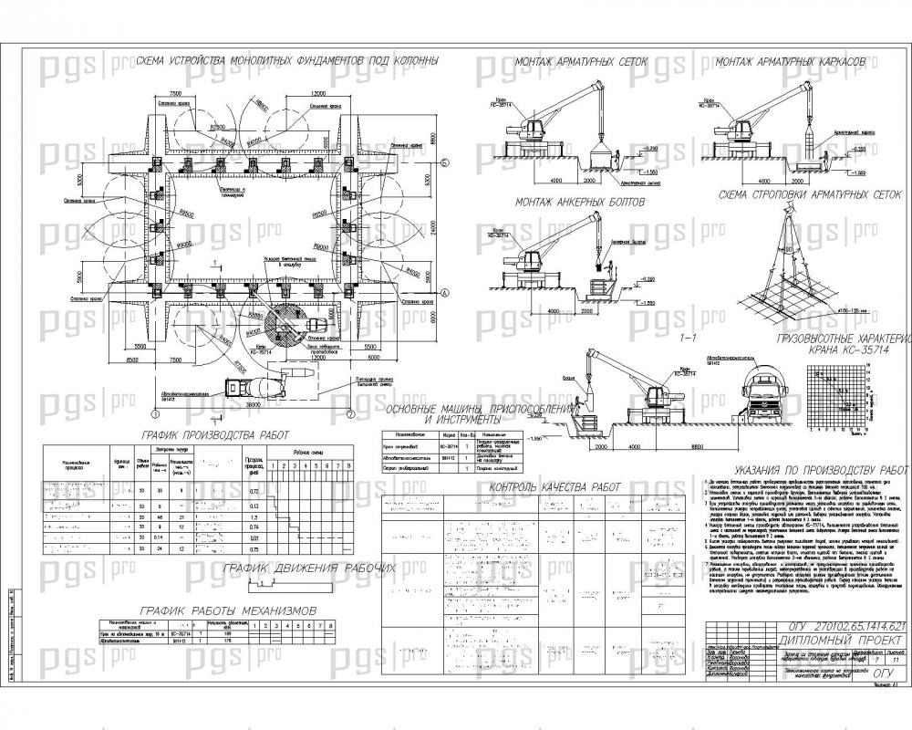 Расчет бетона на ленточный фундамент калькулятор в Химках